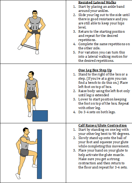 Exercises for runners with bands and against wall