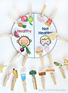 Printable Food and Nutrition Activities for Preschoolers with Clothespin Indications